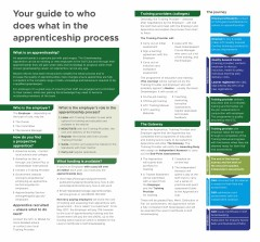 00134 GTC & L&D Apprenticeship Graphic from Magazine 2