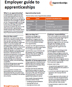 Gov.uk/apprenticeships