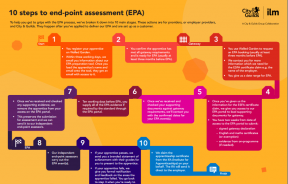 10-steps to End-point Assessment